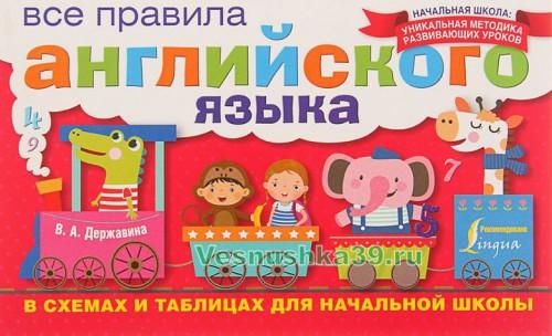 vse-pravila-anglijskogo-yazyka-derzhavina-v-a (1)